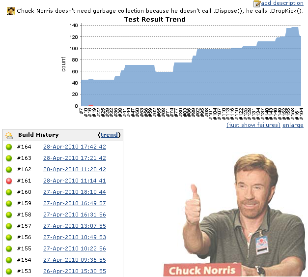 Continuous integration Chuck Norris