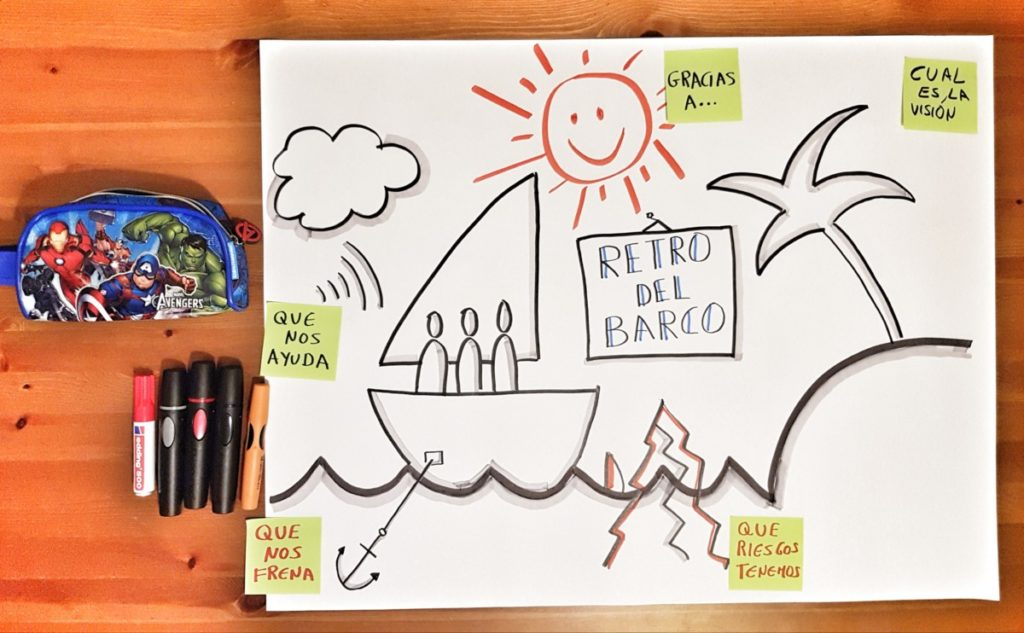 Scrum. Boat Retrospective