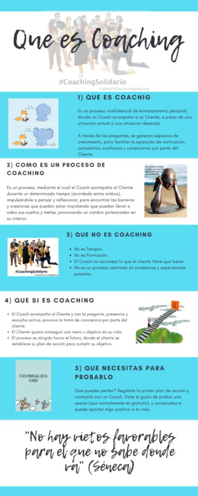 Que es Coaching